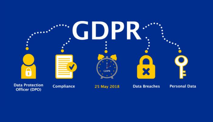 8 เหตุผล ที่คุณควรสนใจข้อกำหนด GDPR จาก EU