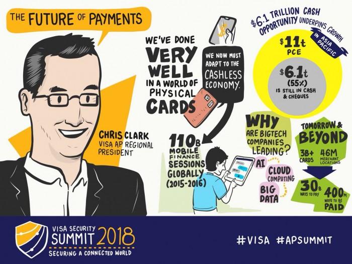 Visa Asia Pacific Security Summit (2)