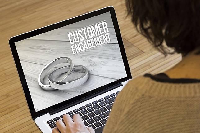 4 วิธีเพิ่ม Engagement ให้ดีใน Social Media Marketing