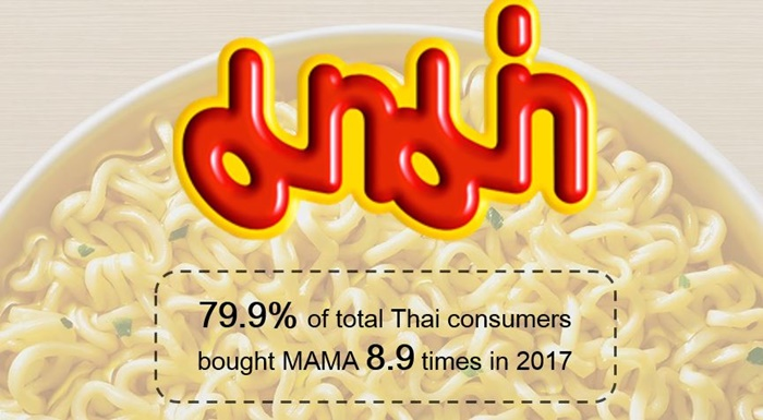 Resize 2.Thailand Most Chosen Ranking - Mama (Food)