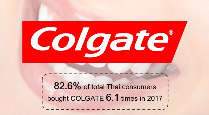 Resize 3.Thailand Most Chosen Ranking - Colgate (Health & Beauty)