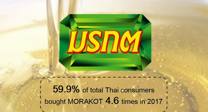 Resize 3.Thailand Up and Comes - Morakot (Adult)