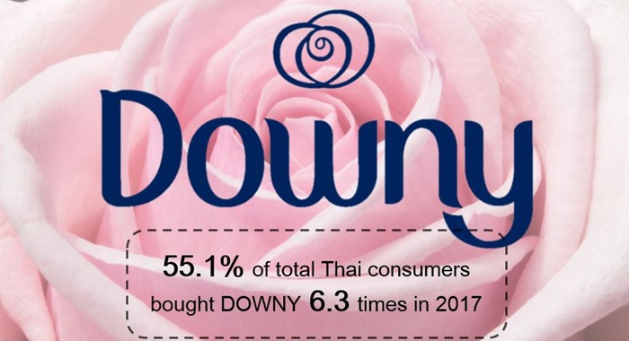 Resize 4.Thailand Top Riser Ranking - Downy (Homecare)