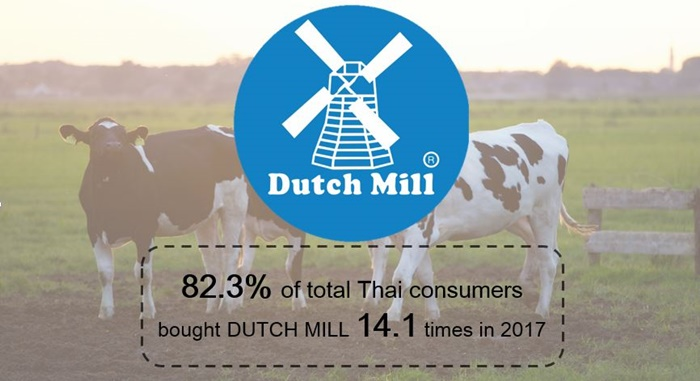 Resize 5.Thailand Most Chosen Ranking - Dutch Mill (Dairy Product)