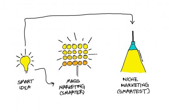 niche_market_drawing