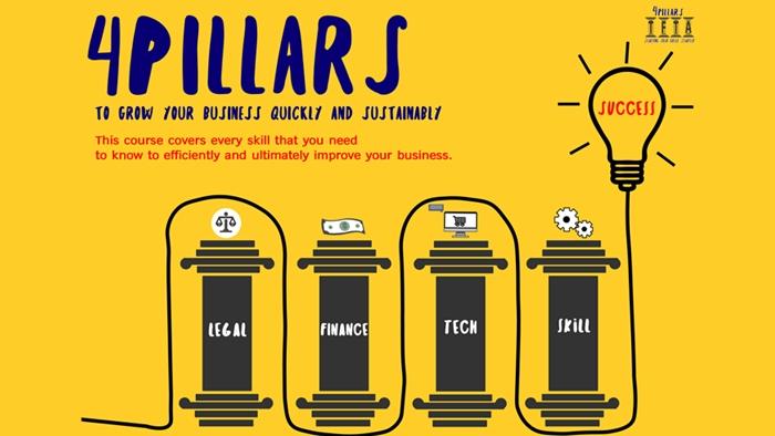 4 Pillas: Starting your great Startup หลักสูตรที่จะเสริมรากฐานการเป็นผู้ประกอบการให้คุณ