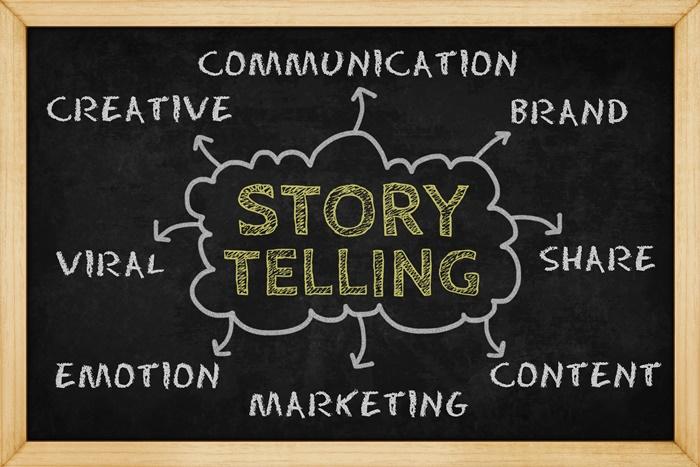 Resize Brand Story Telling