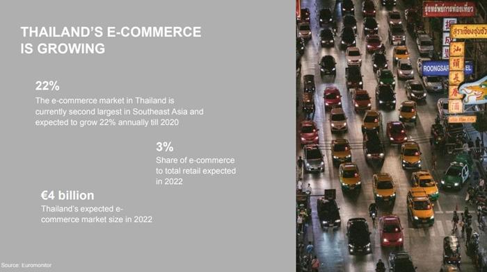 Resize Logistic E-Commerce_05