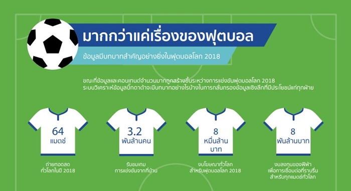 Resize Netapp_World_Cup Info_01
