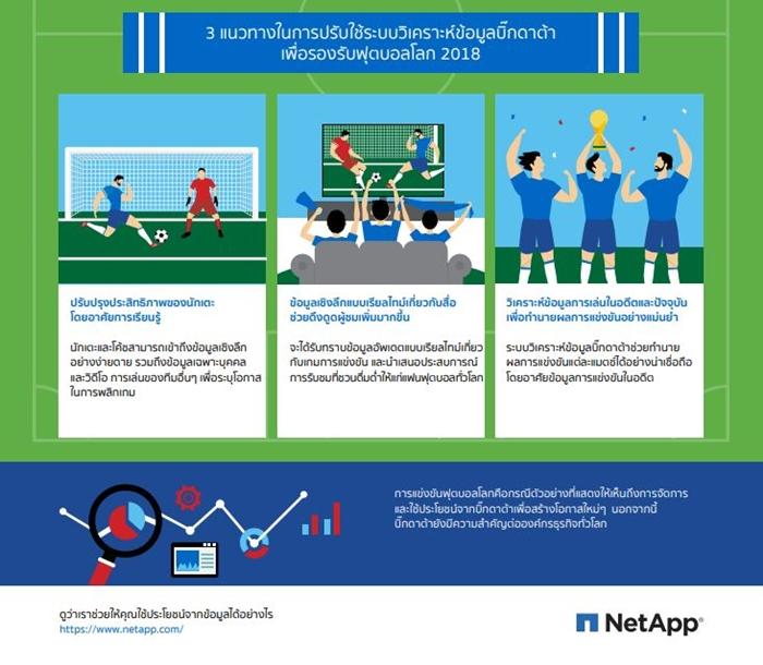 Resize Netapp_World_Cup Info_02