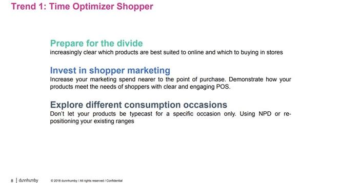 Resize dunnhumby_consumer trend_01