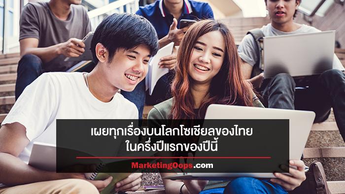 เผยทุกเรื่องบนโลกโซเชียลของไทย ในครึ่งปีแรกของปีนี้