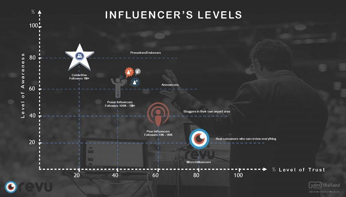 Micro Influencer Trend 2018 (1)_Page_11