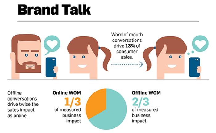Brand-Talk-700