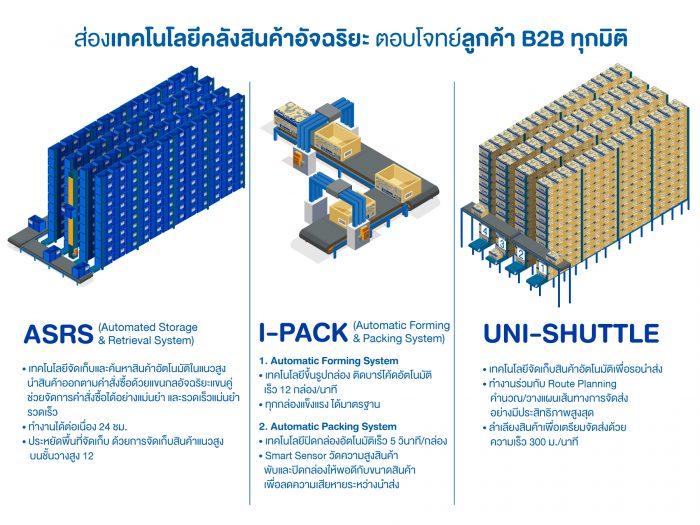 OFM-Warehouse