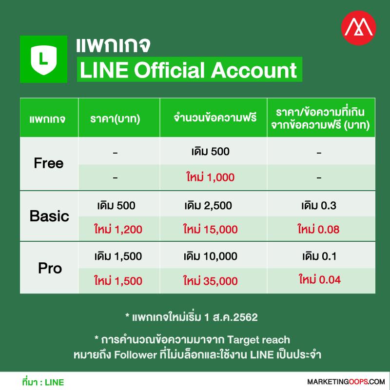 line-info