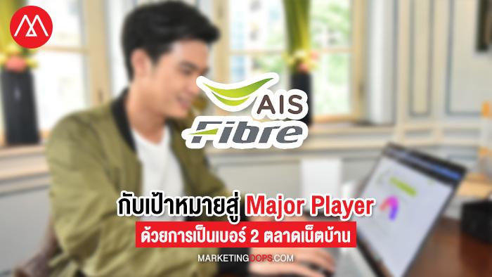 ais-fibre