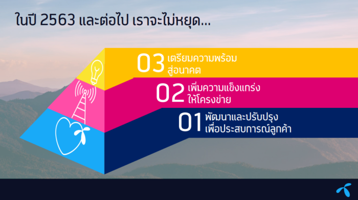 Strategy DTAC