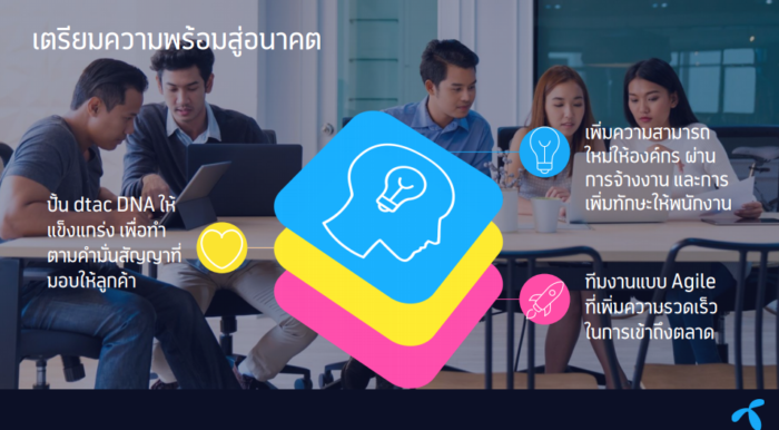 Strategy DTAC 2
