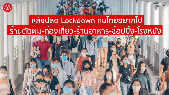 Thai People after lockdown