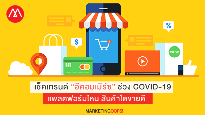 E-commerce Trend by Priceza