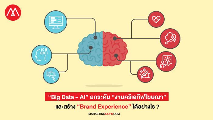 Big Data-AI-Brand-Experience