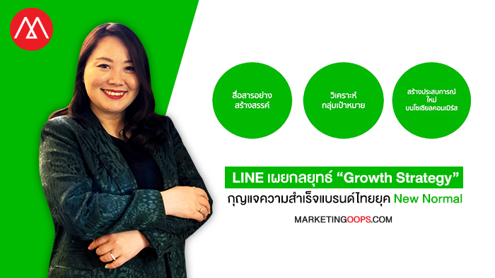 Line-Growth-Strategy