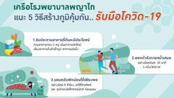 เครือโรงพยาบาลพญาไท แนะ 5 วิธีสร้างภูมิคุ้มกันด้วยตัวเอง หนุนประชาชนเตรียมร่างกายและจิตใจให้แข็งแรง พร้อมรับมือโควิด-19