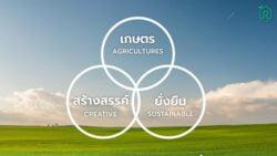 """รักบ้านเกิด เผยวิสัยทัศน์ใหม่ในโอกาสครบรอบ 20 ปี พร้อมก้าวเข้าสู่ปีที่ 21 มุ่งสู่ผู้นำเกษตรกรรุ่นใหม่ ภายใต้แนวคิด """"เกษตรสร้างสรรค์ สุขยั่งยืน"""""""