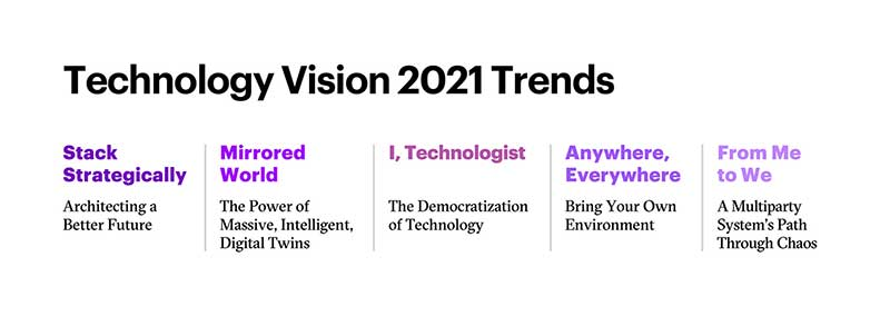 Accenture Technology Vision Trend 2021