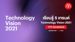 technology-vision-2021